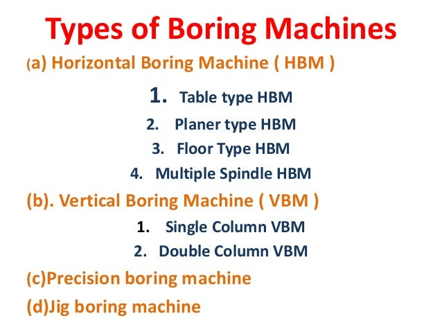 types of boring tools pdf