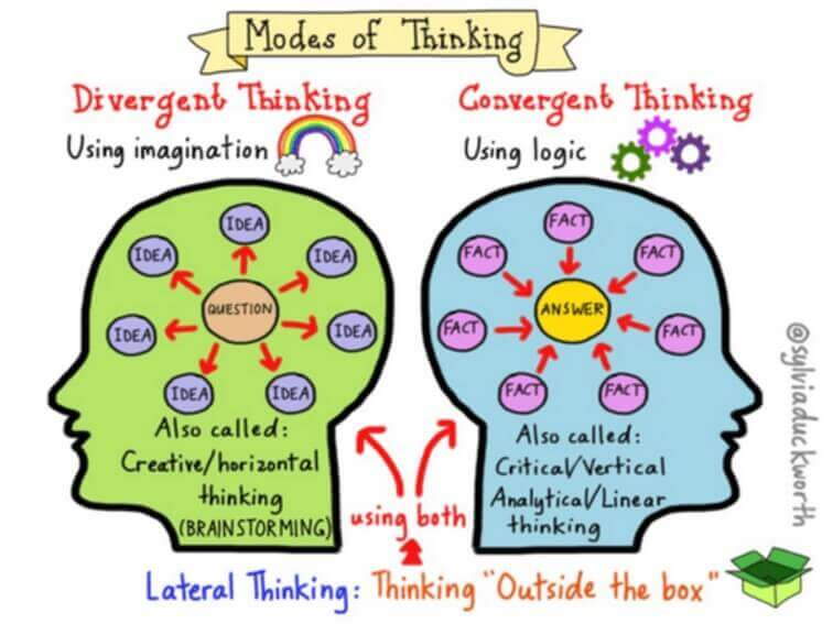 proposed innovation intervention and strategy in differentiated instruction