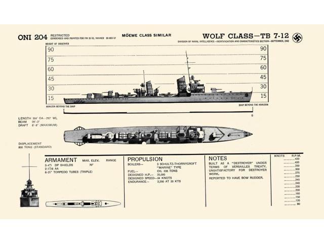 recognition pictorial manual of naval vessels
