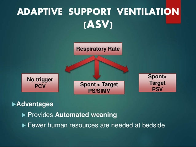 weaning from mechanical ventilation guidelines