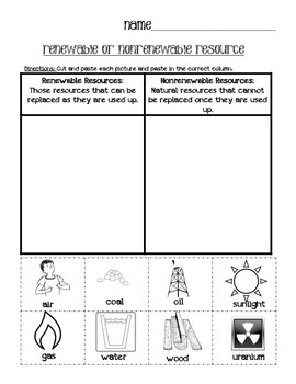 renewable and nonrenewable resources worksheets for 3rd grade pdf