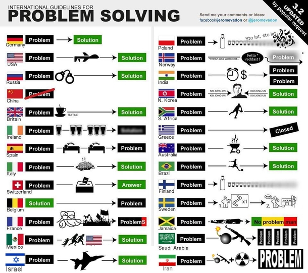 world problem solve by application