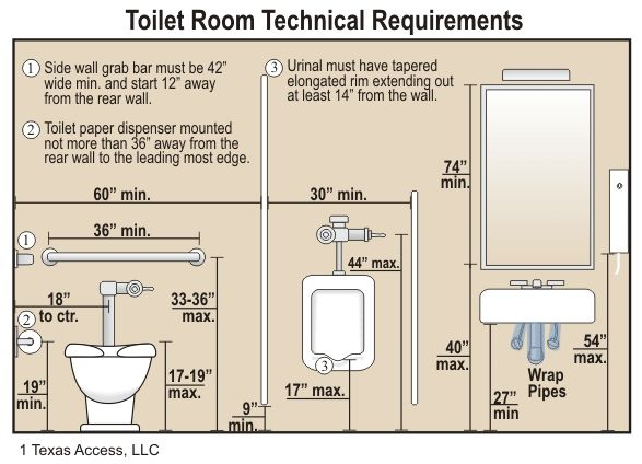 pay toilet rules and guidelines