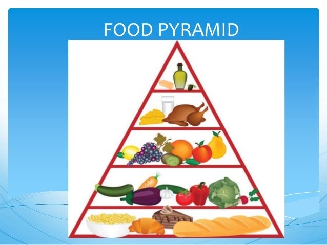 the filipino pyramid activity guide slideshare