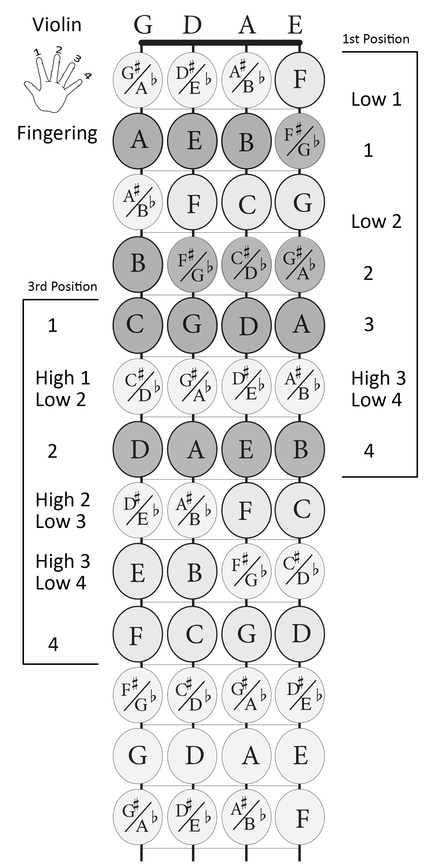 piano scales with finger numbers pdf