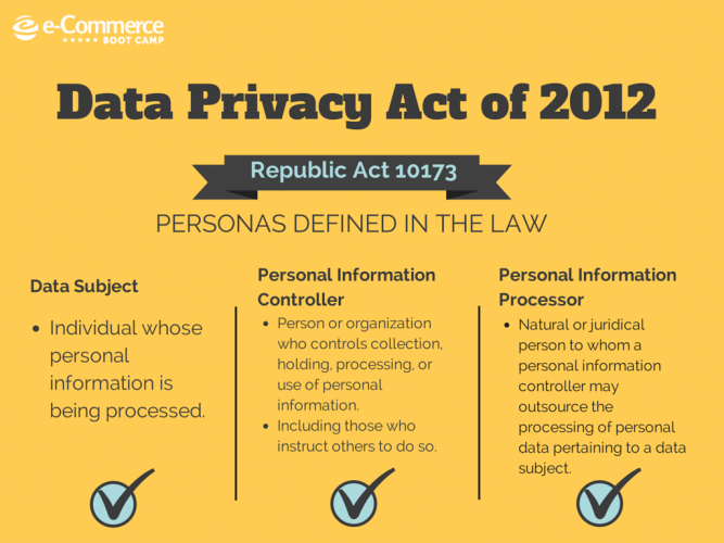 sample data privacy manual philippines