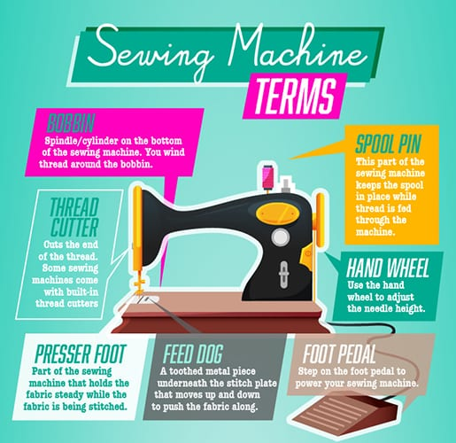 terms used in dressmaking shot