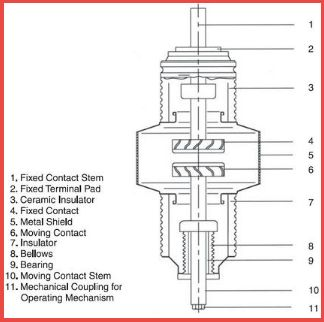 types of electronics components its application